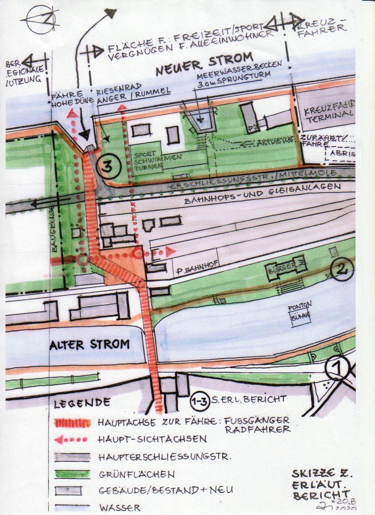 Skizze: Verkehrsachsen Mittelmole
