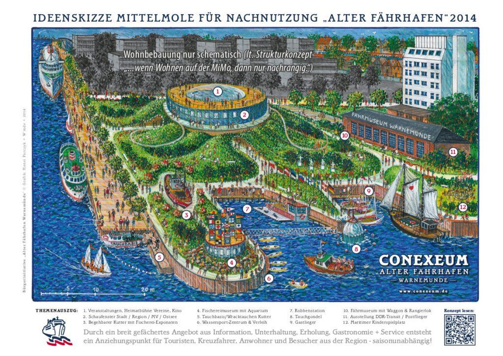 Bild 5: Beitrag Tourismusverein | HGV | BI Alter Fährhafen